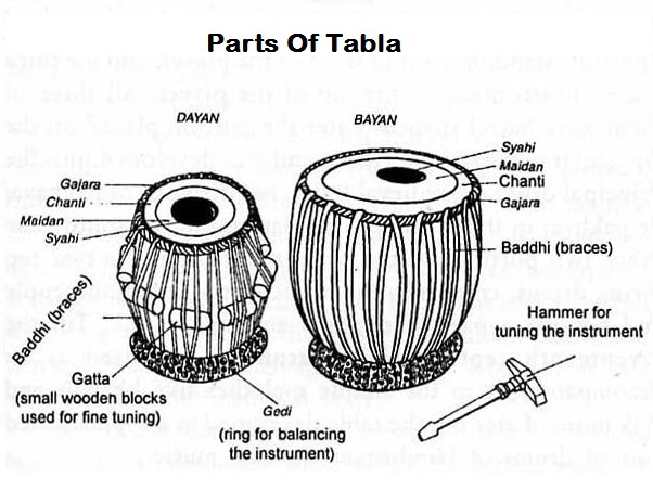 Island Sink Venting furthermore US7574808 in addition Troubleshooting HK MP5 9mm Machinegun 12312 1 besides Americanstandardtoiletparts Cadet likewise Parts Of Tabla Instrument. on rim parts diagram
